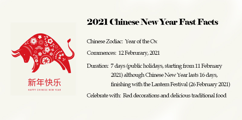 2021 Chinese New Year